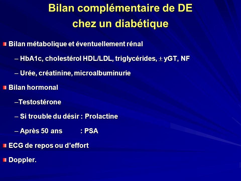 Bilan complémentaire de DE chez un diabétique Bilan métabolique et éventuellement rénal Bilan métabolique et éventuellement rénal – HbA1c, cholestérol