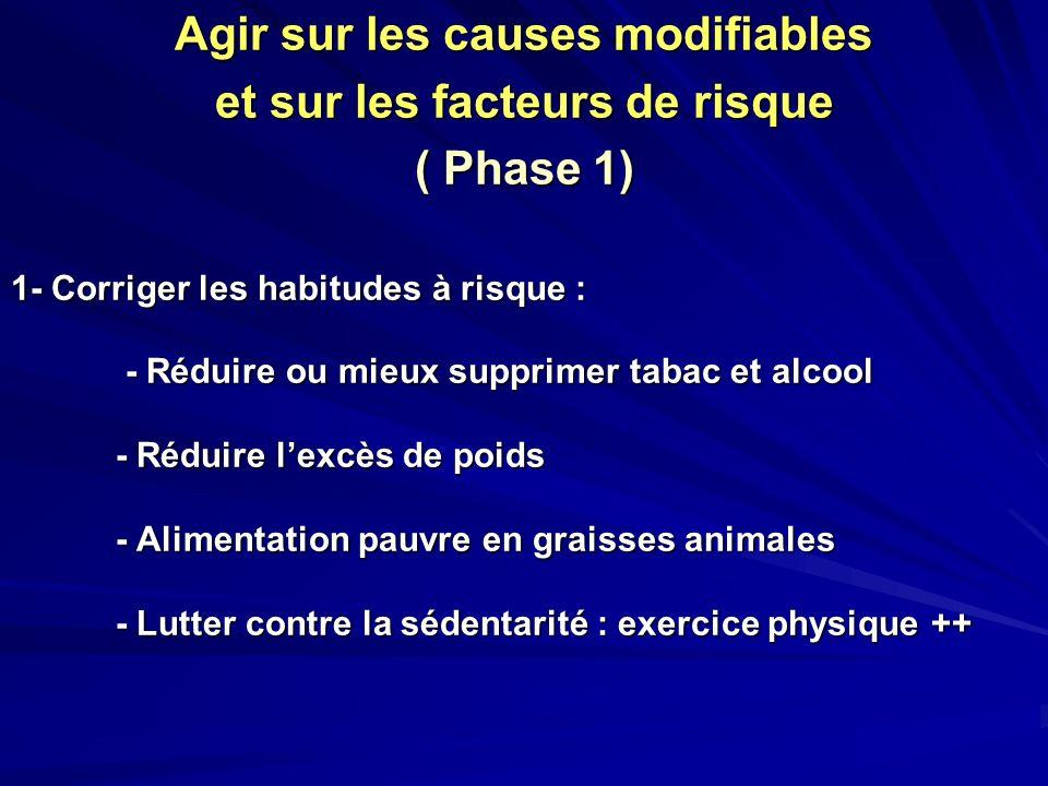 Agir sur les causes modifiables et sur les facteurs de risque ( Phase 1) 1- Corriger les habitudes à risque : - Réduire ou mieux supprimer tabac et al