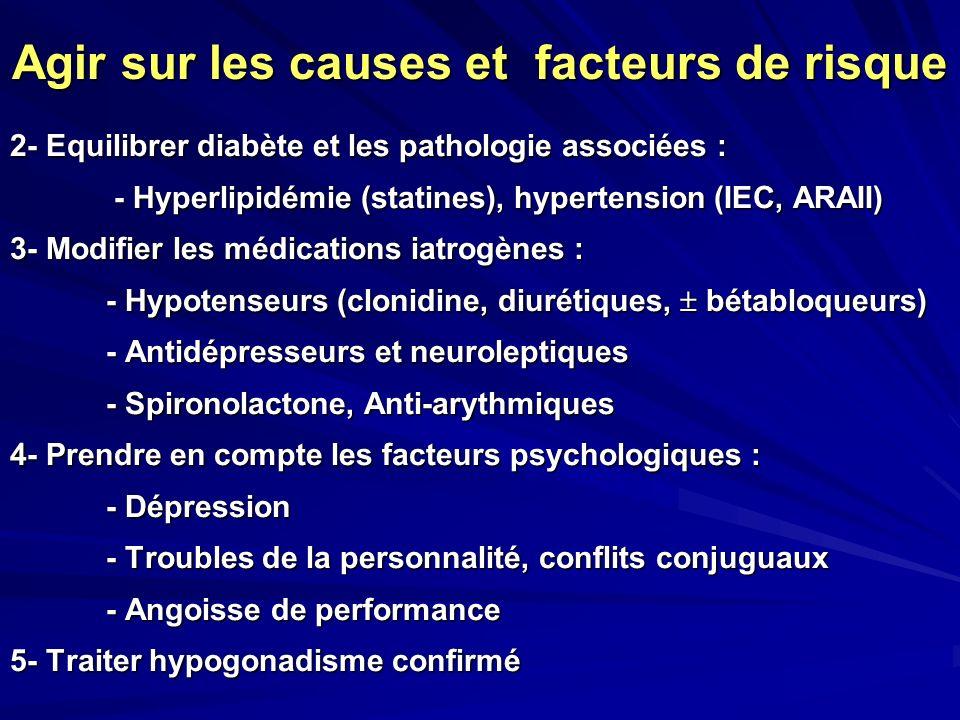 Agir sur les causes et facteurs de risque 2- Equilibrer diabète et les pathologie associées : - Hyperlipidémie (statines), hypertension (IEC, ARAII) -