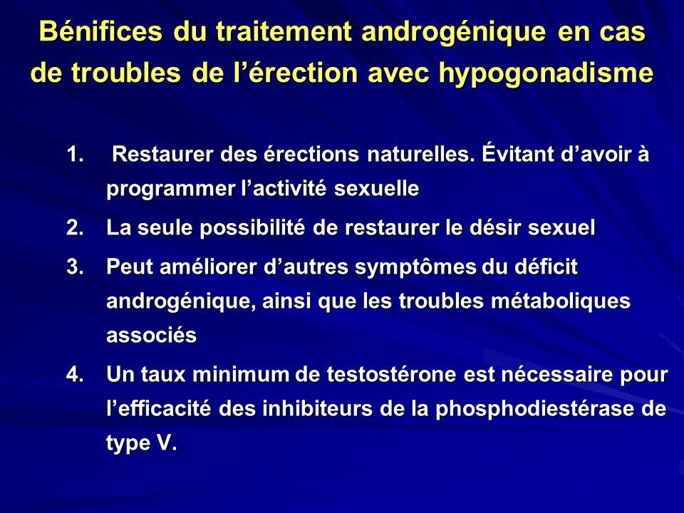 Bénifices du traitement androgénique en cas de troubles de lérection avec hypogonadisme 1. Restaurer des érections naturelles. Évitant davoir à progra