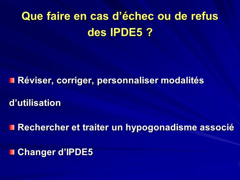 Que faire en cas déchec ou de refus des IPDE5 ? Réviser, corriger, personnaliser modalités dutilisation Réviser, corriger, personnaliser modalités dut
