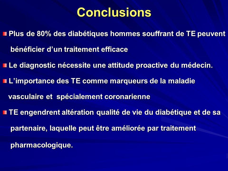Conclusions Plus de 80% des diabétiques hommes souffrant de TE peuvent Plus de 80% des diabétiques hommes souffrant de TE peuvent bénéficier dun trait