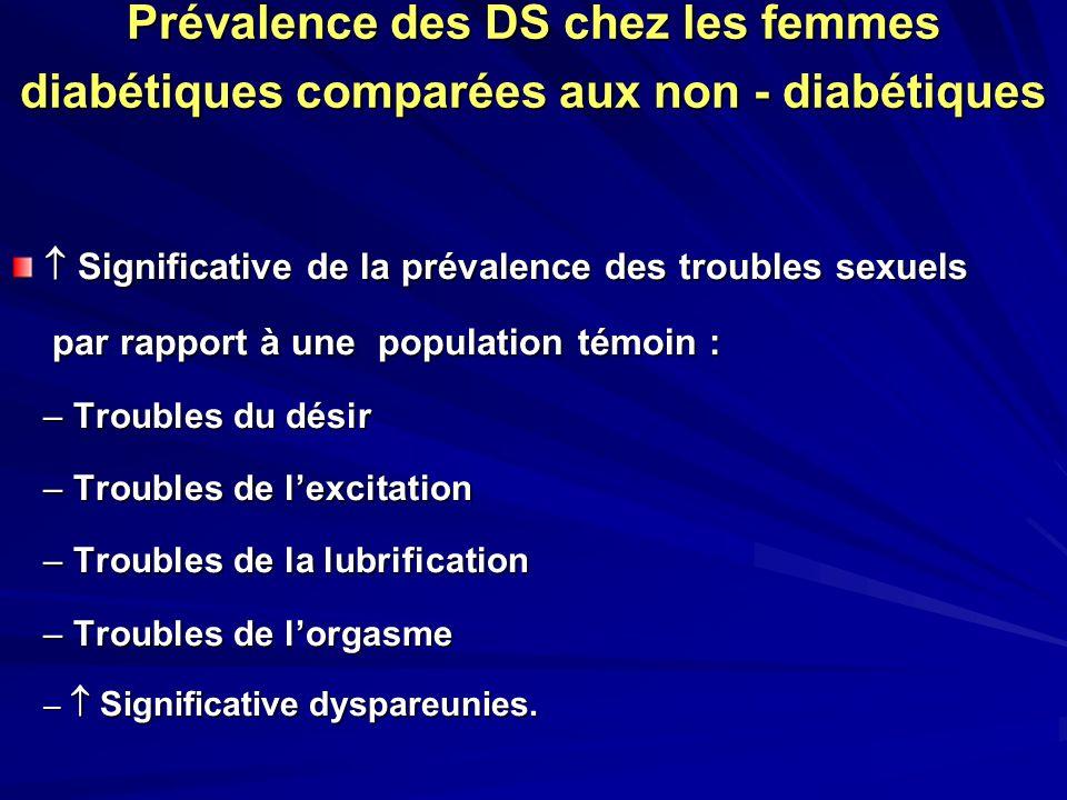 Prévalence des DS chez les femmes diabétiques comparées aux non - diabétiques Significative de la prévalence des troubles sexuels Significative de la