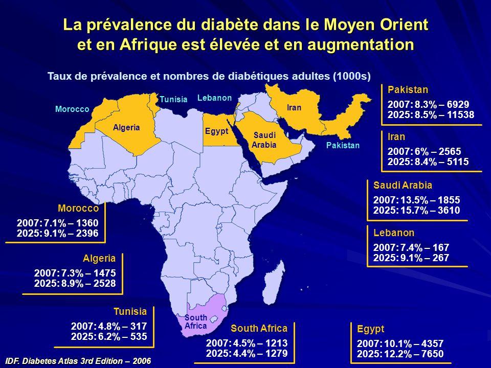 La prévalence du diabète dans le Moyen Orient et en Afrique est élevée et en augmentation Morocco Algeria Egypt Tunisia Saudi Arabia Iran Pakistan Leb