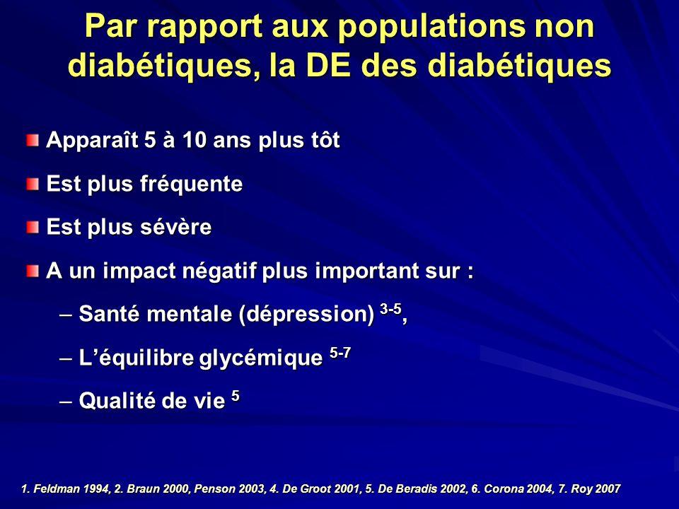 Par rapport aux populations non diabétiques, la DE des diabétiques Apparaît 5 à 10 ans plus tôt Apparaît 5 à 10 ans plus tôt Est plus fréquente Est pl