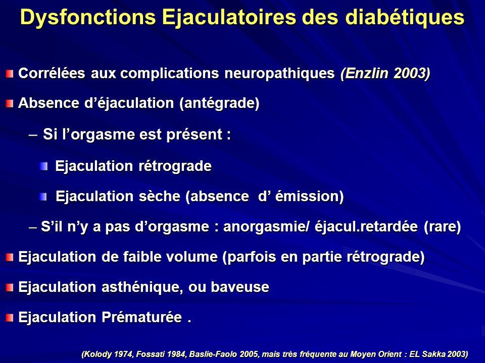 Dysfonctions Ejaculatoires des diabétiques Corrélées aux complications neuropathiques (Enzlin 2003) Corrélées aux complications neuropathiques (Enzlin
