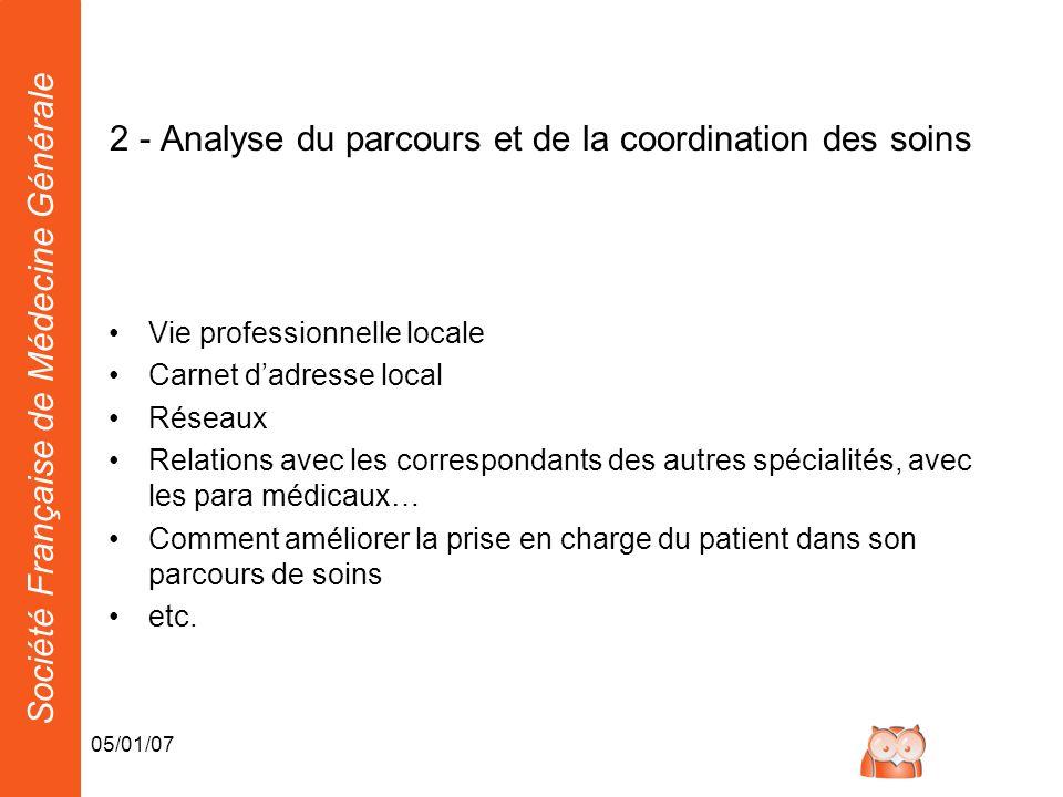 Société Française de Médecine Générale 05/01/07 2 - Analyse du parcours et de la coordination des soins Vie professionnelle locale Carnet dadresse loc