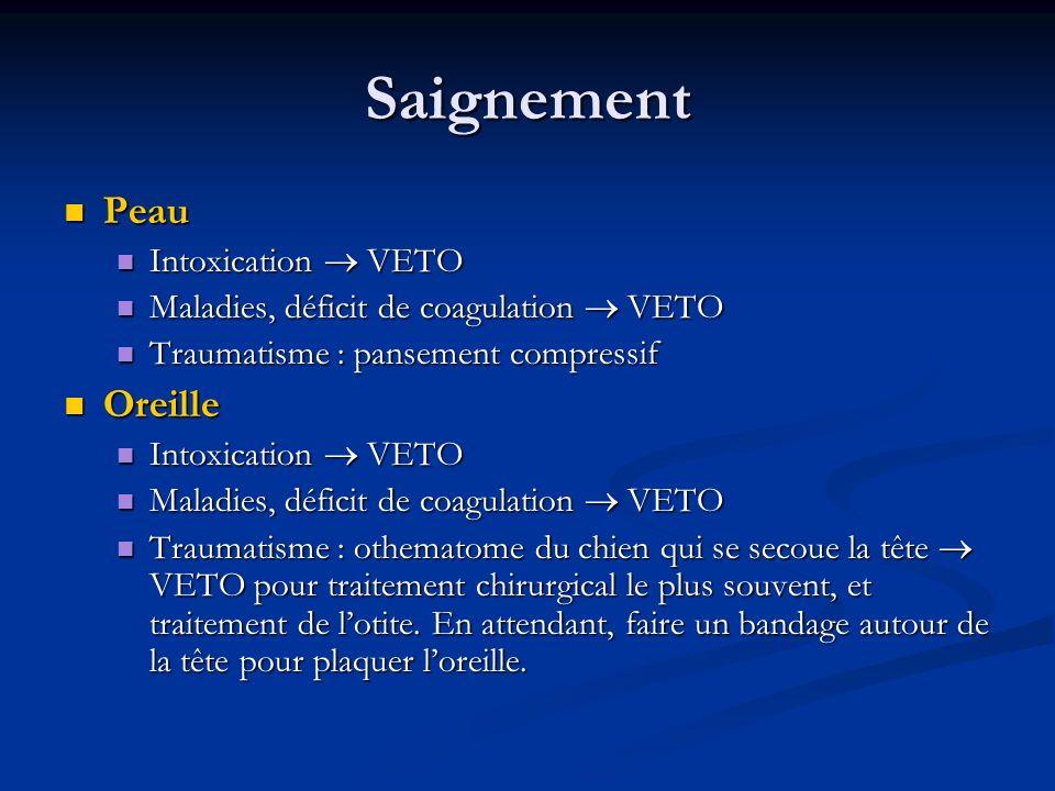 Saignement Peau Peau Intoxication VETO Intoxication VETO Maladies, déficit de coagulation VETO Maladies, déficit de coagulation VETO Traumatisme : pan