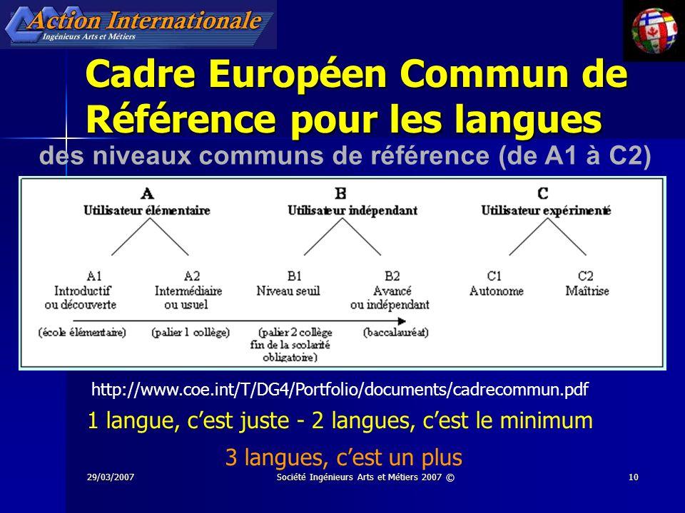 29/03/2007Société Ingénieurs Arts et Métiers 2007 ©10 Cadre Européen Commun de Référence pour les langues des niveaux communs de référence (de A1 à C2