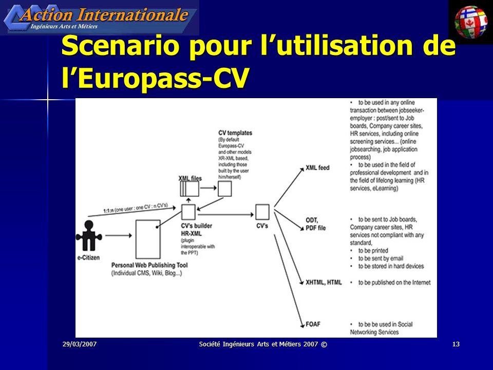 29/03/2007Société Ingénieurs Arts et Métiers 2007 ©13 Scenario pour lutilisation de lEuropass-CV