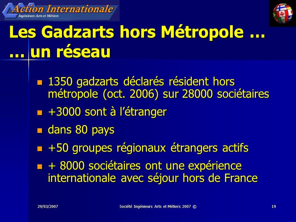 29/03/2007Société Ingénieurs Arts et Métiers 2007 ©19 Les Gadzarts hors Métropole … … un réseau 1350 gadzarts déclarés résident hors métropole (oct. 2
