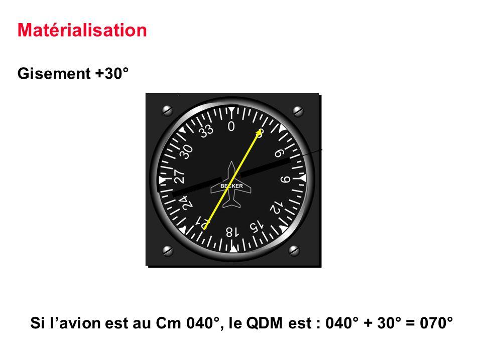 Matérialisation Gisement +30° Si lavion est au Cm 040°, le QDM est : 040° + 30° = 070°