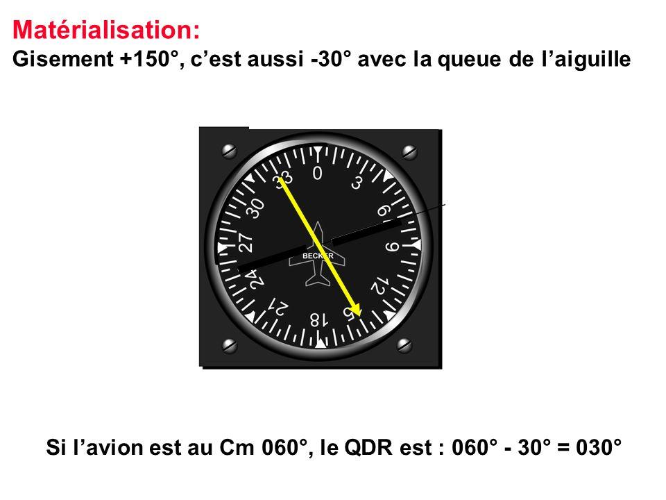 Si lavion est au Cm 060°, le QDR est : 060° - 30° = 030° Matérialisation: Gisement +150°, cest aussi -30° avec la queue de laiguille