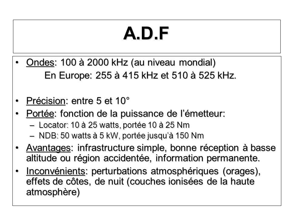 A.D.F Ondes: 100 à 2000 kHz (au niveau mondial)Ondes: 100 à 2000 kHz (au niveau mondial) En Europe: 255 à 415 kHz et 510 à 525 kHz. Précision: entre 5