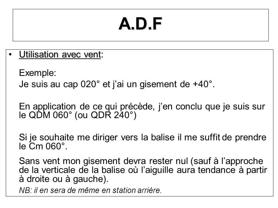 A.D.F Utilisation avec vent:Utilisation avec vent: Exemple: Je suis au cap 020° et jai un gisement de +40°. En application de ce qui précède, jen conc