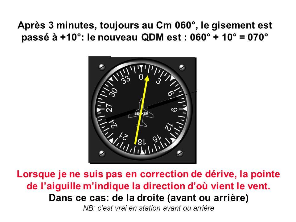 Après 3 minutes, toujours au Cm 060°, le gisement est passé à +10°: le nouveau QDM est : 060° + 10° = 070° Lorsque je ne suis pas en correction de dér