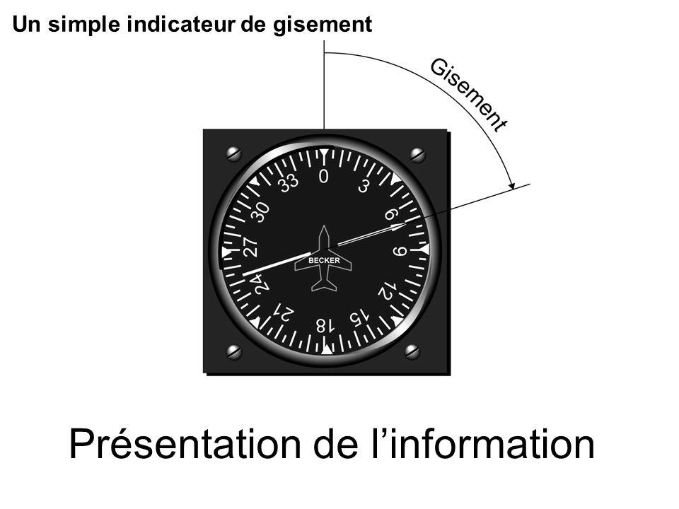 Présentation de linformation Un simple indicateur de gisement