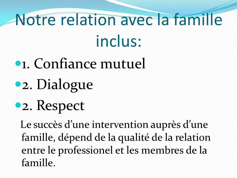 Notre relation avec la famille inclus: 1. Confiance mutuel 2.
