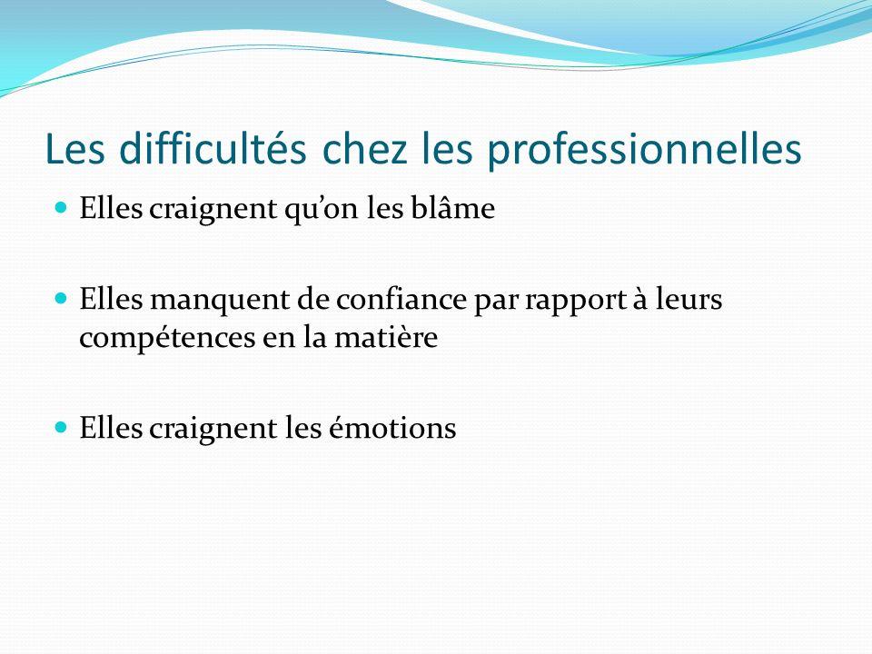 Les difficultés chez les professionnelles Elles craignent quon les blâme Elles manquent de confiance par rapport à leurs compétences en la matière Elles craignent les émotions