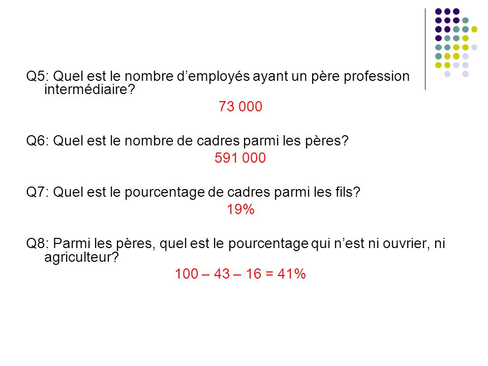Q5: Quel est le nombre demployés ayant un père profession intermédiaire.