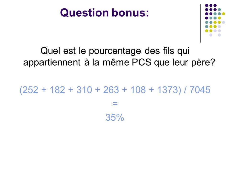 Question bonus: Quel est le pourcentage des fils qui appartiennent à la même PCS que leur père.