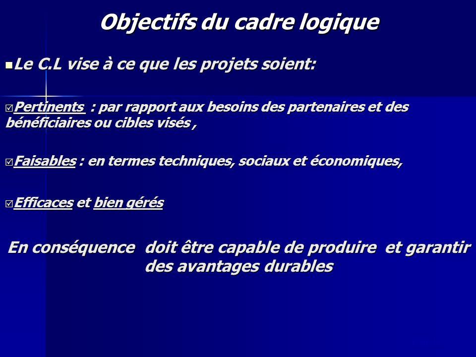 slide 10 Objectifs du cadre logique Le C.L vise à ce que les projets soient: Le C.L vise à ce que les projets soient: Pertinents : par rapport aux bes