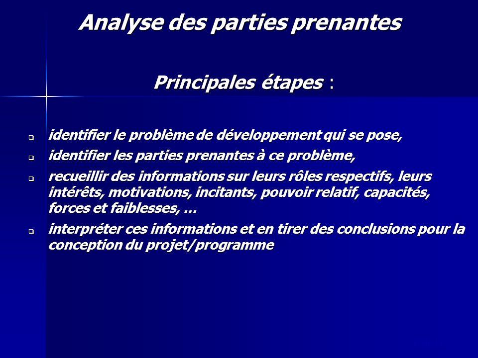 slide 14 Analyse des parties prenantes Principales étapes : identifier le problème de développement qui se pose, identifier le problème de développeme