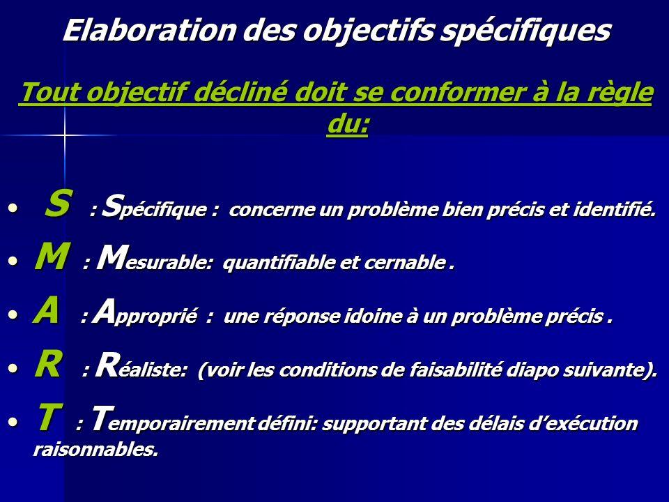 Elaboration des objectifs spécifiques Tout objectif décliné doit se conformer à la règle du: S : S pécifique : concerne un problème bien précis et ide