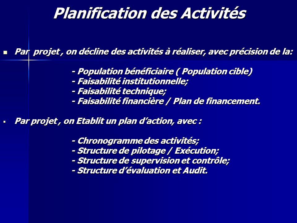 Planification des Activités Par projet, on décline des activités à réaliser, avec précision de la: Par projet, on décline des activités à réaliser, av