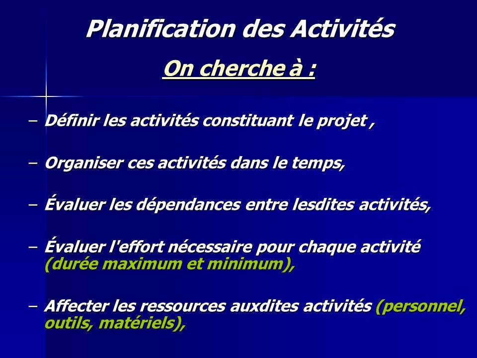 Planification des Activités On cherche à : –Définir les activités constituant le projet, –Organiser ces activités dans le temps, –Évaluer les dépendan