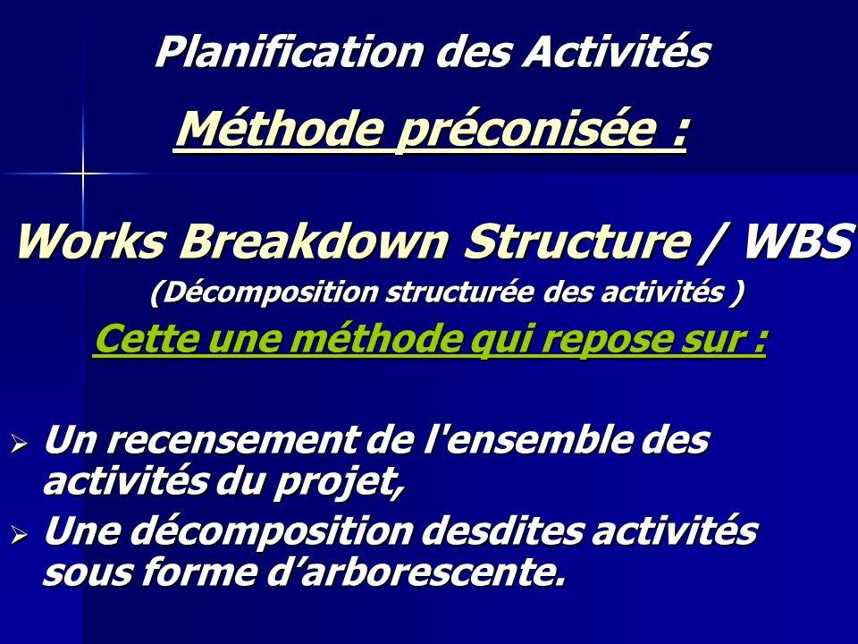 Planification des Activités Méthode préconisée : Works Breakdown Structure / WBS (Décomposition structurée des activités ) Cette une méthode qui repos