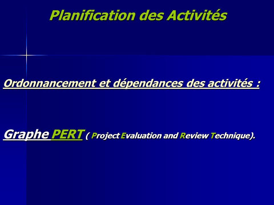 Planification des Activités Ordonnancement et dépendances des activités : Graphe PERT ( Project Evaluation and Review Technique).
