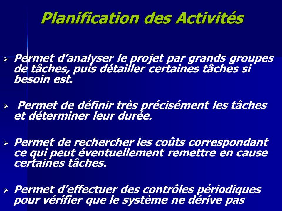 Planification des Activités Permet danalyser le projet par grands groupes de tâches, puis détailler certaines tâches si besoin est. Permet de définir