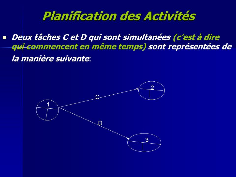 Planification des Activités Deux tâches C et D qui sont simultanées (cest à dire qui commencent en même temps) sont représentées de la manière suivant