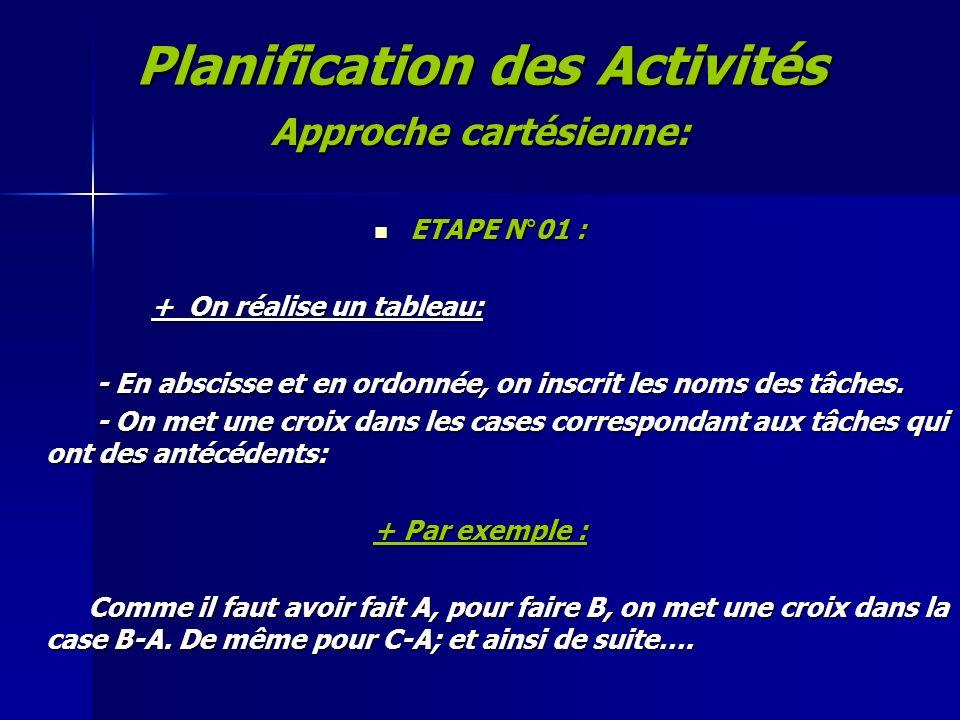 Planification des Activités Approche cartésienne: ETAPE N°01 : ETAPE N°01 : + On réalise un tableau: + On réalise un tableau: - En abscisse et en ordo