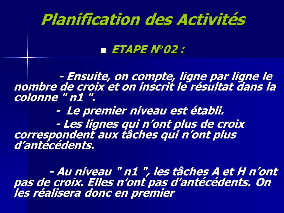 Planification des Activités ETAPE N°02 : ETAPE N°02 : - Ensuite, on compte, ligne par ligne le nombre de croix et on inscrit le résultat dans la colon