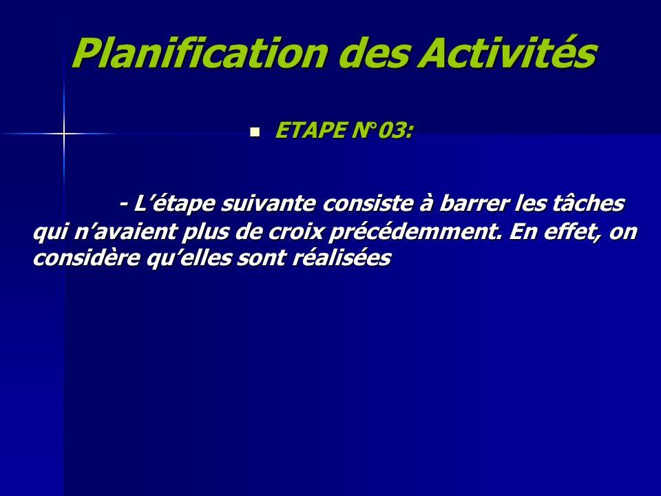 Planification des Activités ETAPE N°03: ETAPE N°03: - Létape suivante consiste à barrer les tâches qui navaient plus de croix précédemment. En effet,