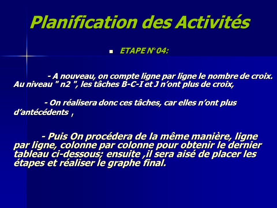 Planification des Activités ETAPE N°04: ETAPE N°04: - A nouveau, on compte ligne par ligne le nombre de croix. Au niveau