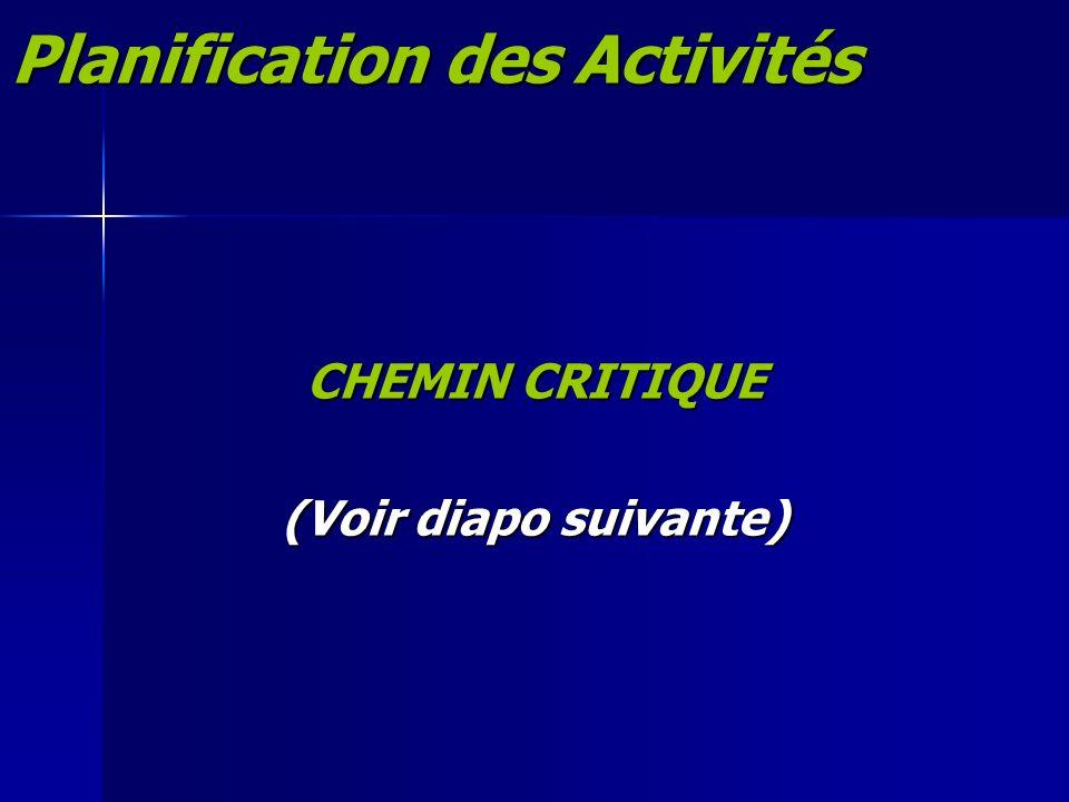 Planification des Activités CHEMIN CRITIQUE (Voir diapo suivante)