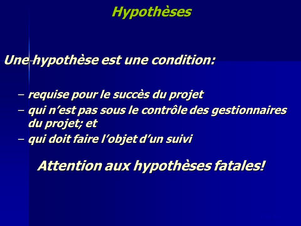 slide 56Hypothèses Une hypothèse est une condition: –requise pour le succès du projet –qui nest pas sous le contrôle des gestionnaires du projet; et –