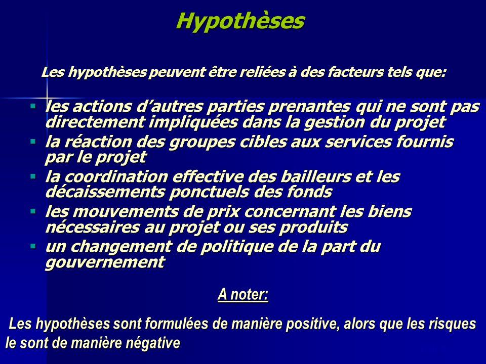 slide 57Hypothèses Les hypothèses peuvent être reliées à des facteurs tels que: les actions dautres parties prenantes qui ne sont pas directement impl
