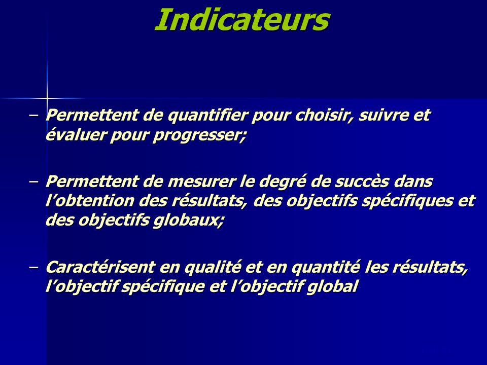 slide 58Indicateurs –Permettent de quantifier pour choisir, suivre et évaluer pour progresser; –Permettent de mesurer le degré de succès dans lobtenti