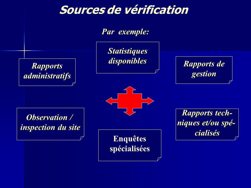 slide 61 Sources de vérification Rapports administratifs Rapports de gestion Rapports tech- niques et/ou spé- cialisés Enquêtes spécialisées Statistiq