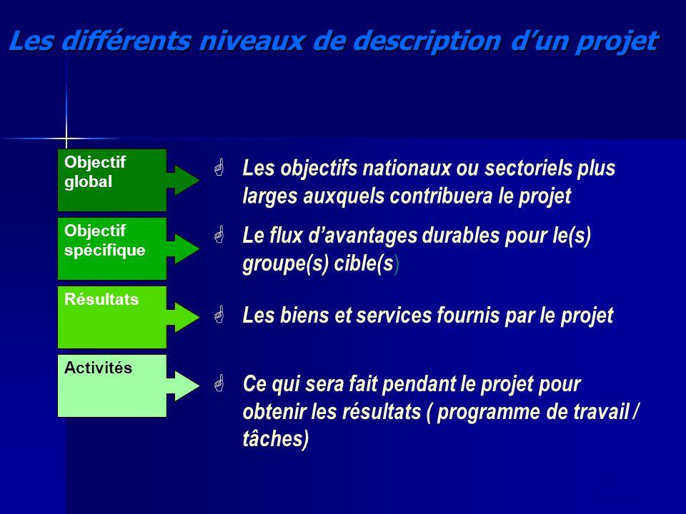 slide 8 Les différents niveaux de description dun projet G Les objectifs nationaux ou sectoriels plus larges auxquels contribuera le projet G Le flux