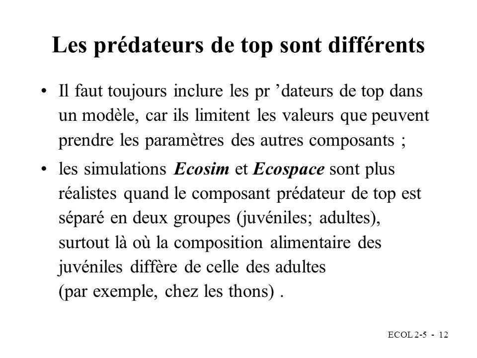 ECOL 2-5 - 12 Il faut toujours inclure les pr dateurs de top dans un modèle, car ils limitent les valeurs que peuvent prendre les paramètres des autres composants ; les simulations Ecosim et Ecospace sont plus réalistes quand le composant prédateur de top est séparé en deux groupes (juvéniles; adultes), surtout là où la composition alimentaire des juvéniles diffère de celle des adultes (par exemple, chez les thons).
