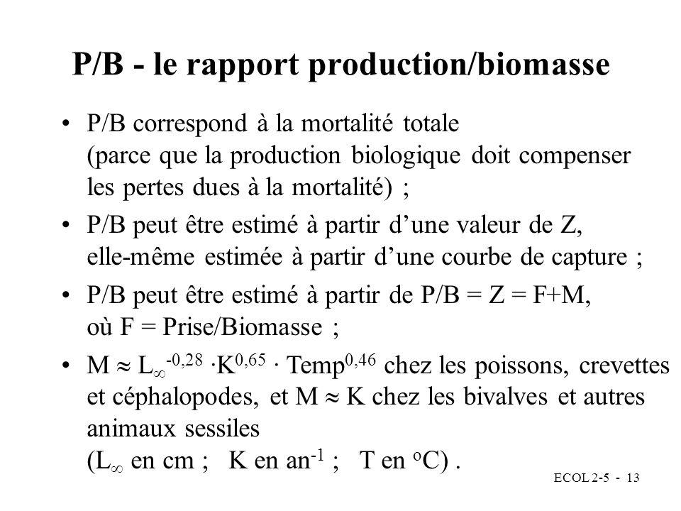 ECOL 2-5 - 13 P/B correspond à la mortalité totale (parce que la production biologique doit compenser les pertes dues à la mortalité) ; P/B peut être estimé à partir dune valeur de Z, elle-même estimée à partir dune courbe de capture ; P/B peut être estimé à partir de P/B = Z = F+M, où F = Prise/Biomasse ; M L -0,28 ·K 0,65 · Temp 0,46 chez les poissons, crevettes et céphalopodes, et M K chez les bivalves et autres animaux sessiles (L en cm ; K en an -1 ; T en o C).