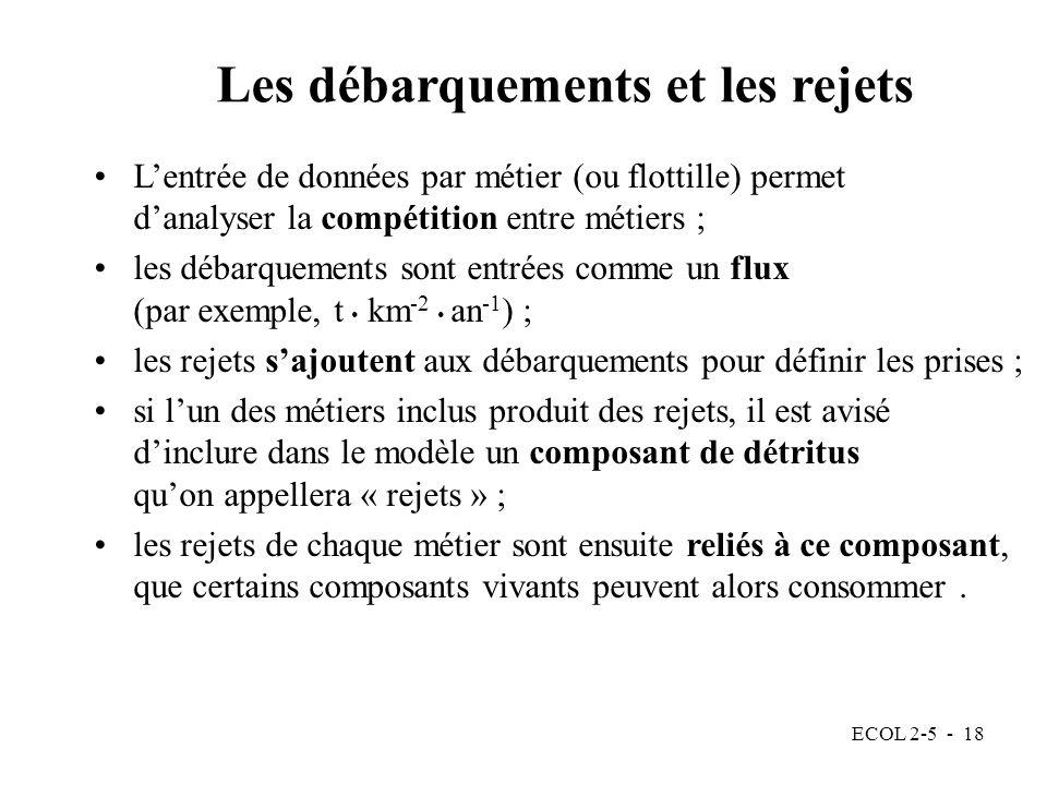 ECOL 2-5 - 18 Les débarquements et les rejets Lentrée de données par métier (ou flottille) permet danalyser la compétition entre métiers ; les débarquements sont entrées comme un flux (par exemple, t km -2 an -1 ) ; les rejets sajoutent aux débarquements pour définir les prises ; si lun des métiers inclus produit des rejets, il est avisé dinclure dans le modèle un composant de détritus quon appellera « rejets » ; les rejets de chaque métier sont ensuite reliés à ce composant, que certains composants vivants peuvent alors consommer.