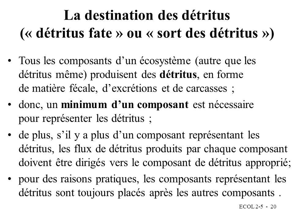 ECOL 2-5 - 20 La destination des détritus (« détritus fate » ou « sort des détritus ») Tous les composants dun écosystème (autre que les détritus même) produisent des détritus, en forme de matière fécale, dexcrétions et de carcasses ; donc, un minimum dun composant est nécessaire pour représenter les détritus ; de plus, sil y a plus dun composant représentant les détritus, les flux de détritus produits par chaque composant doivent être dirigés vers le composant de détritus approprié; pour des raisons pratiques, les composants représentant les détritus sont toujours placés après les autres composants.