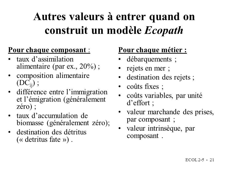 ECOL 2-5 - 21 Autres valeurs à entrer quand on construit un modèle Ecopath Pour chaque composant : taux dassimilation alimentaire (par ex., 20%) ; composition alimentaire (DC ij ) ; différence entre limmigration et lémigration (généralement zéro) ; taux daccumulation de biomasse (généralement zéro); destination des détritus (« detritus fate »).