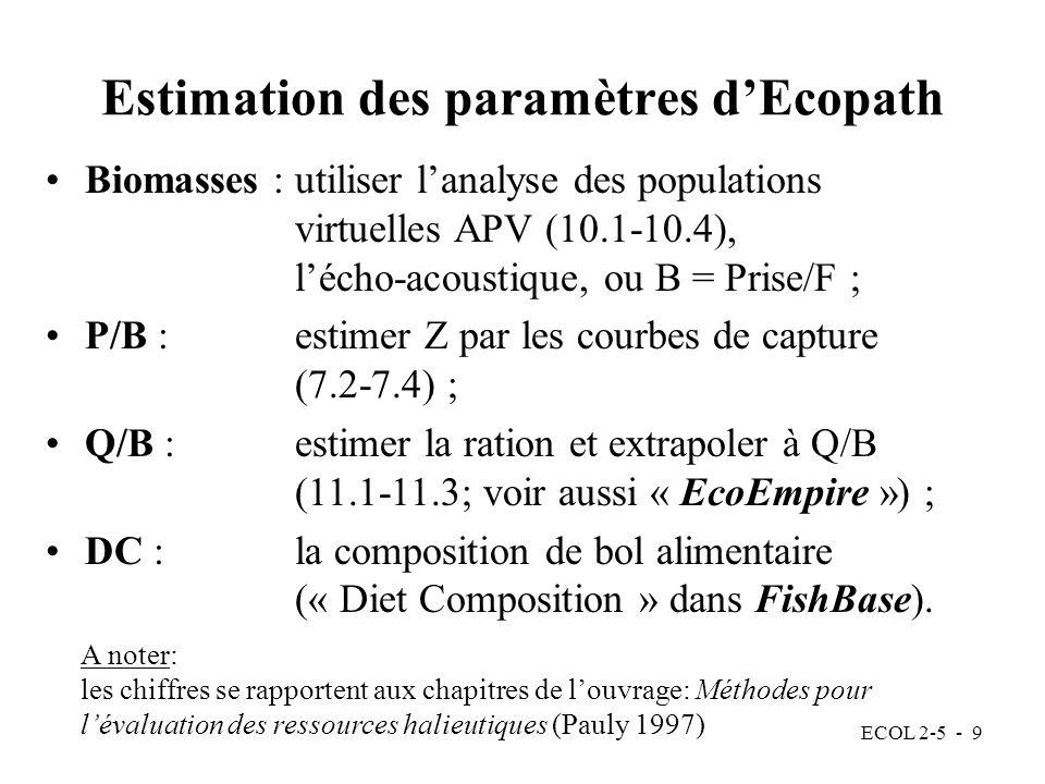 ECOL 2-5 - 9 Biomasses : utiliser lanalyse des populations virtuelles APV (10.1-10.4), lécho-acoustique, ou B = Prise/F ; P/B : estimer Z par les courbes de capture (7.2-7.4) ; Q/B : estimer la ration et extrapoler à Q/B (11.1-11.3; voir aussi « EcoEmpire ») ; DC : la composition de bol alimentaire (« Diet Composition » dans FishBase).